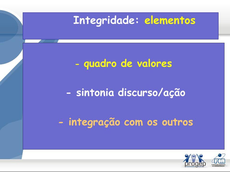 Integridade: elementos