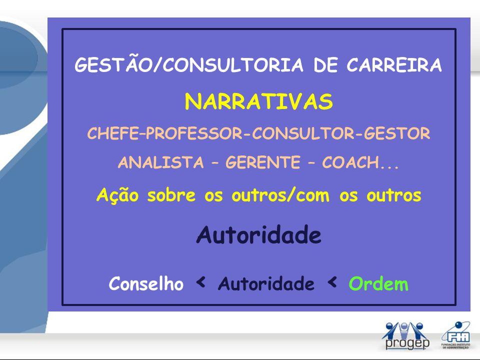 Autoridade NARRATIVAS GESTÃO/CONSULTORIA DE CARREIRA