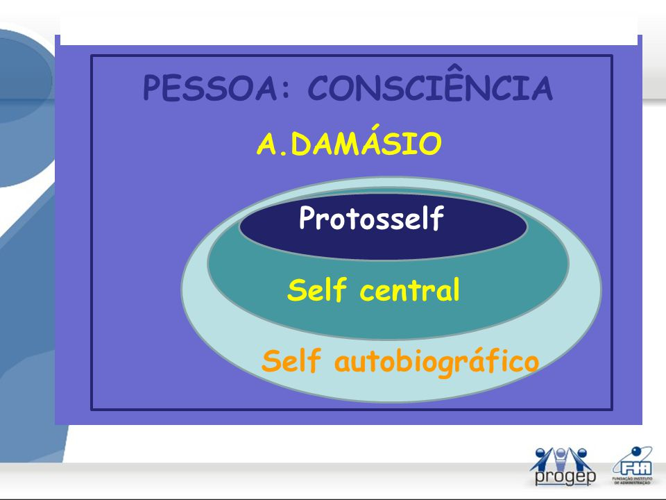PESSOA: CONSCIÊNCIA DAMÁSIO Protosself Self central