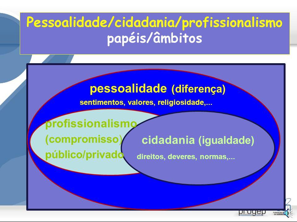 Pessoalidade/cidadania/profissionalismo papéis/âmbitos