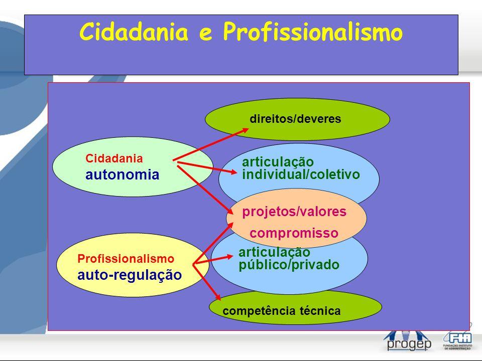 Cidadania e Profissionalismo