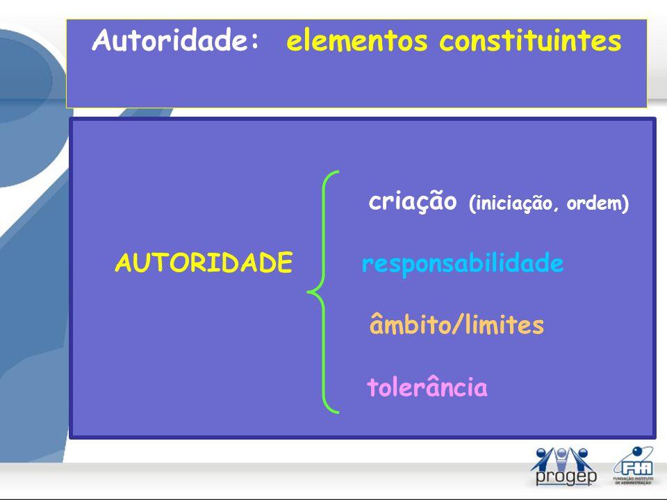 Autoridade: elementos constituintes