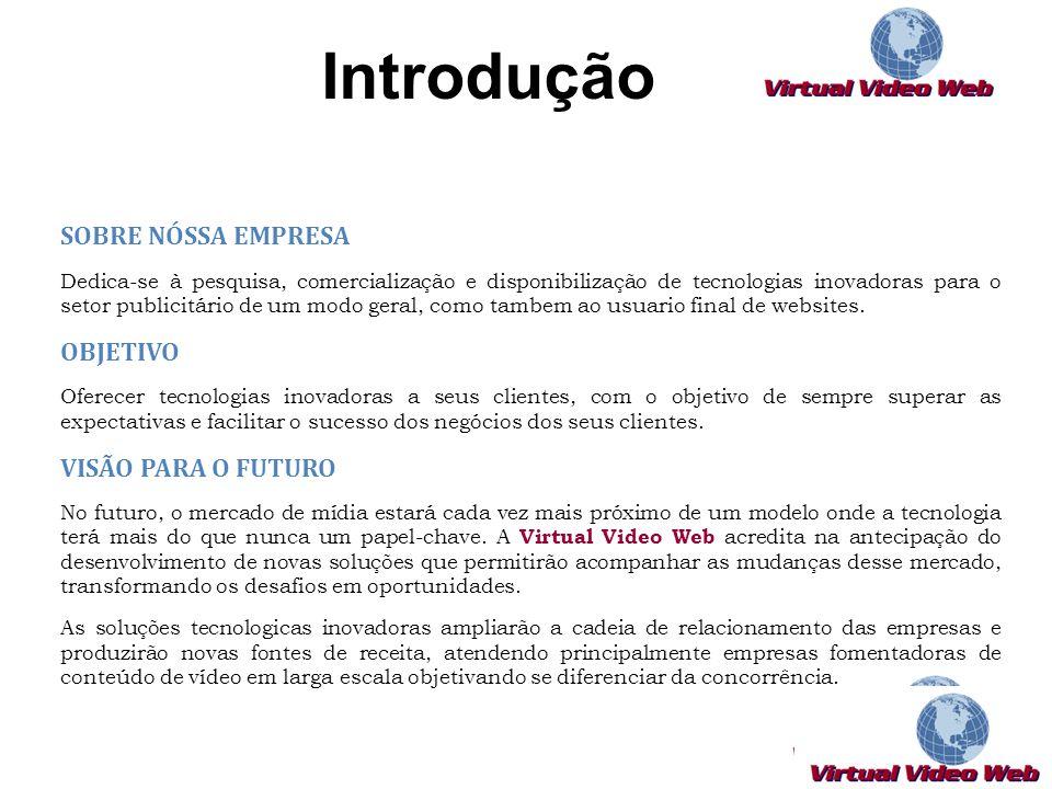 Introdução SOBRE NÓSSA EMPRESA OBJETIVO VISÃO PARA O FUTURO