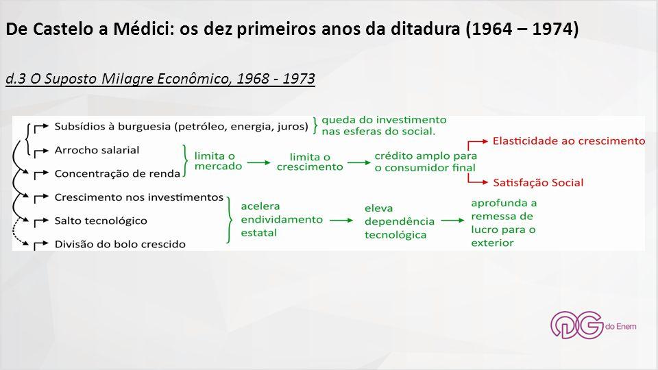 De Castelo a Médici: os dez primeiros anos da ditadura (1964 – 1974) d
