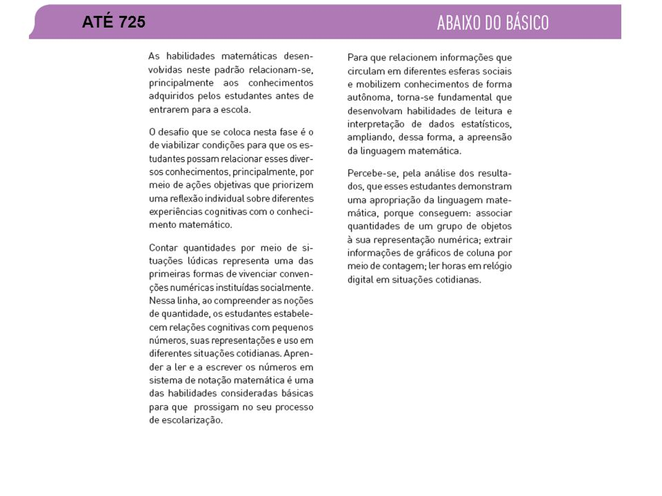 APROPRIAÇÃO DE RESULTADOS – SEAPE 2011