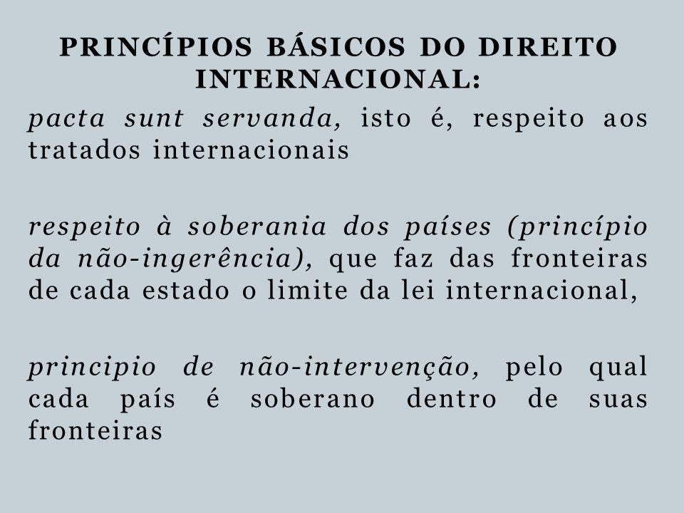 PRINCÍPIOS BÁSICOS DO DIREITO INTERNACIONAL: