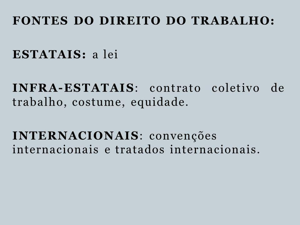 FONTES DO DIREITO DO TRABALHO:
