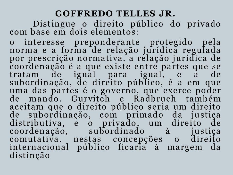 GOFFREDO TELLES JR. Distingue o direito público do privado com base em dois elementos:
