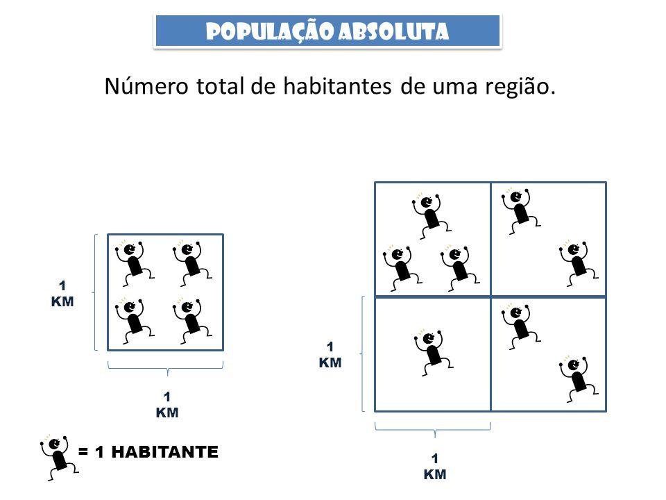 Número total de habitantes de uma região.