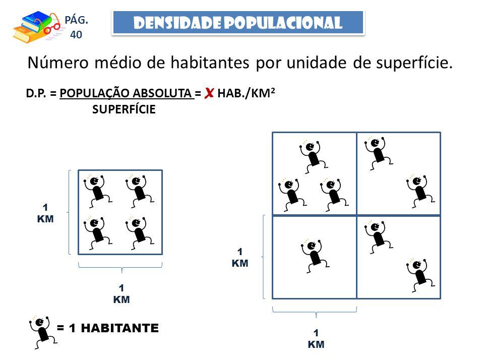 Número médio de habitantes por unidade de superfície.