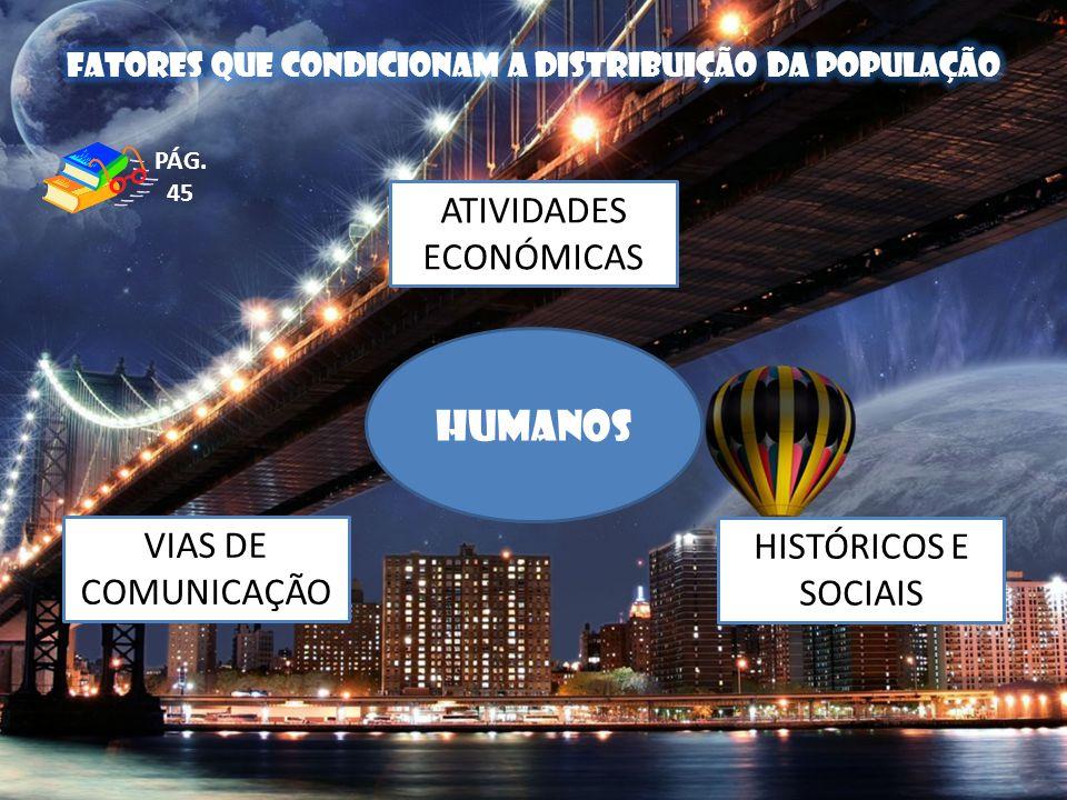 HUMANOS ATIVIDADES ECONÓMICAS VIAS DE COMUNICAÇÃO HISTÓRICOS E SOCIAIS