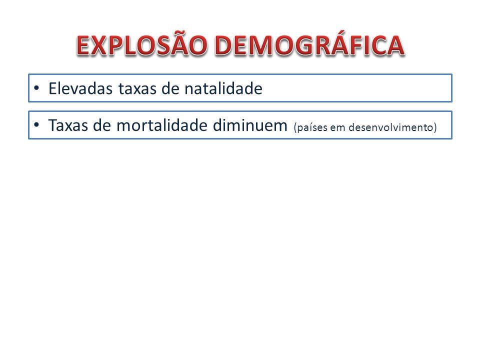 EXPLOSÃO DEMOGRÁFICA Elevadas taxas de natalidade