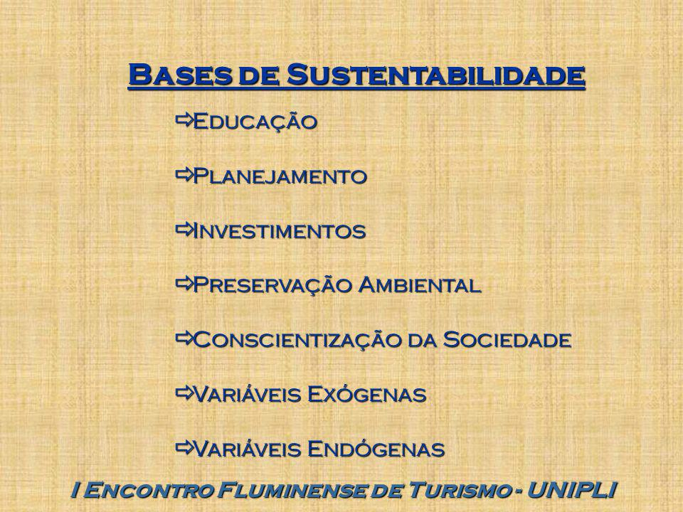 Bases de Sustentabilidade I Encontro Fluminense de Turismo - UNIPLI