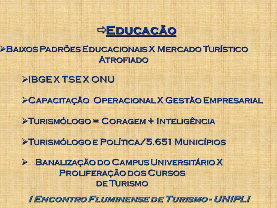 Educação I Encontro Fluminense de Turismo - UNIPLI