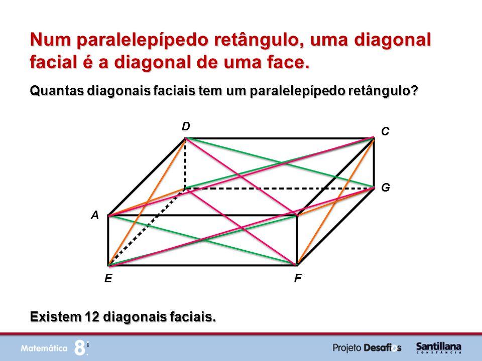 Num paralelepípedo retângulo, uma diagonal facial é a diagonal de uma face.