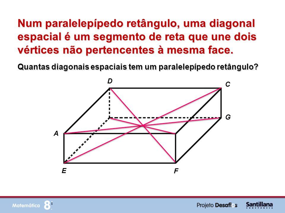 Num paralelepípedo retângulo, uma diagonal espacial é um segmento de reta que une dois vértices não pertencentes à mesma face.