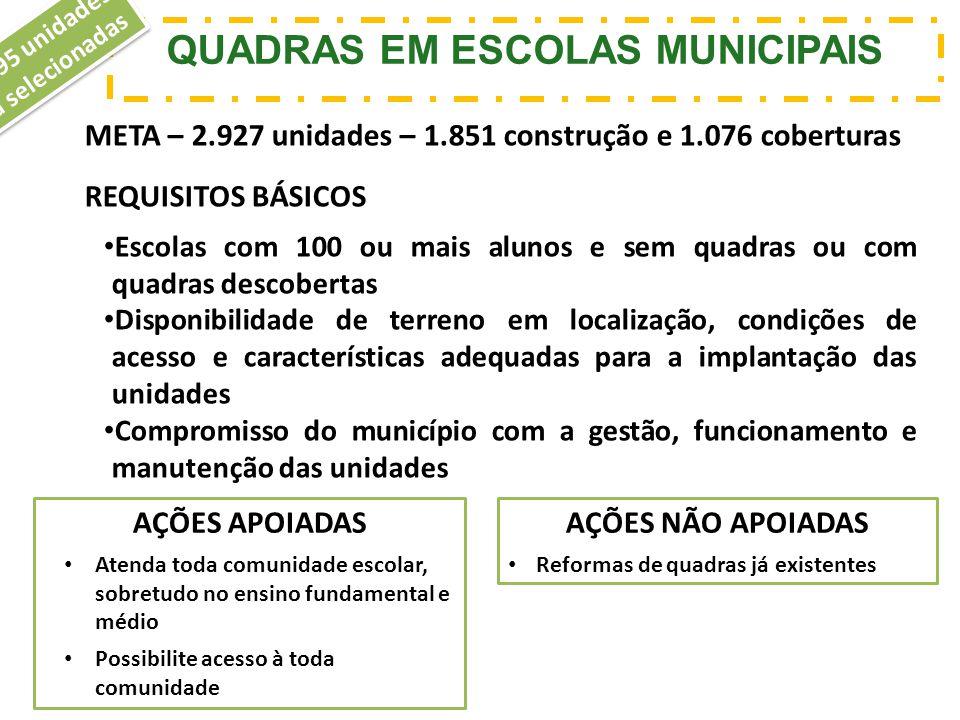2.095 unidades já selecionadas QUADRAS EM ESCOLAS MUNICIPAIS