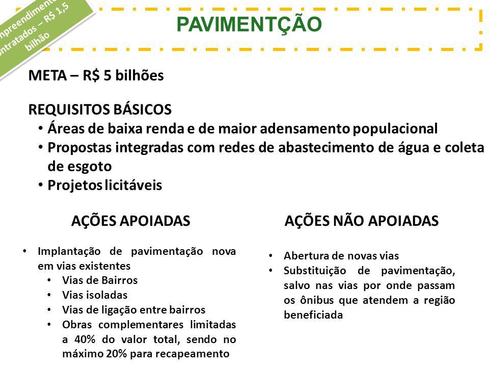176 empreendimentos já contratados – R$ 1,5 bilhão