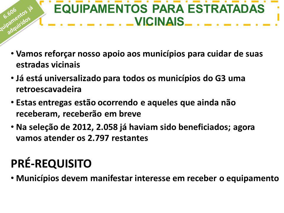 EQUIPAMENTOS PARA ESTRATADAS VICINAIS 6.606 equipamentos já adquiridos