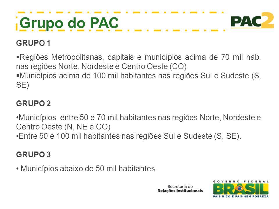 Grupo do PAC GRUPO 1. Regiões Metropolitanas, capitais e municípios acima de 70 mil hab. nas regiões Norte, Nordeste e Centro Oeste (CO)