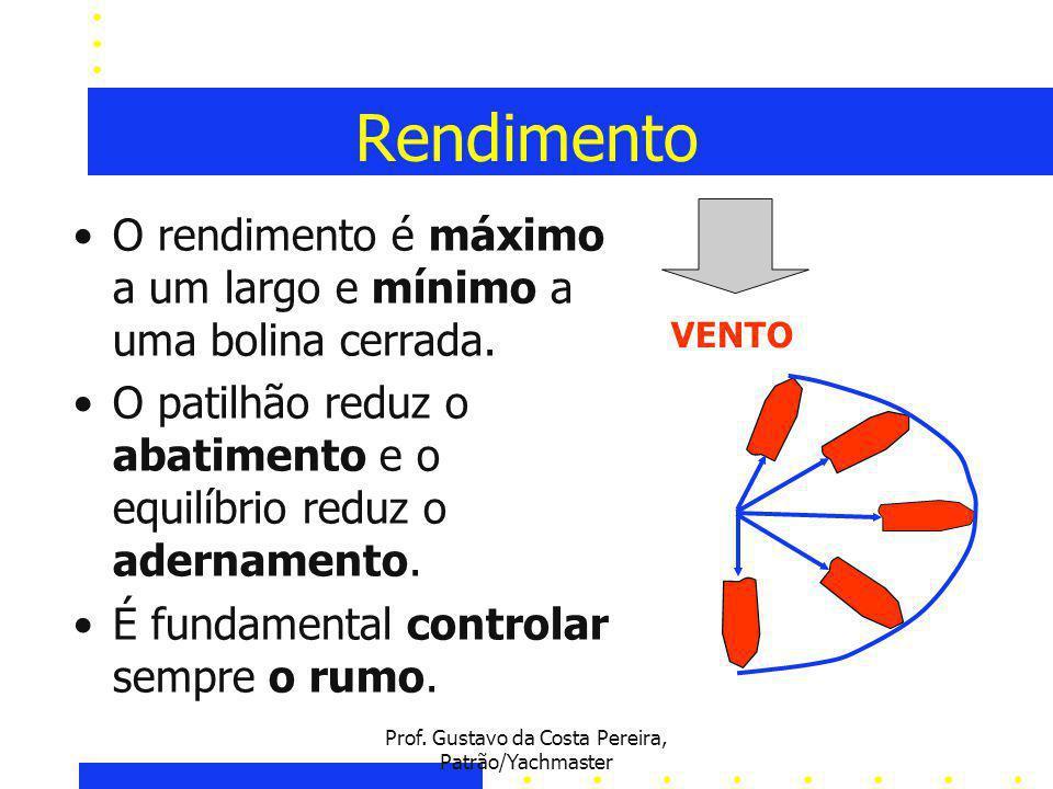 Prof. Gustavo da Costa Pereira, Patrão/Yachmaster