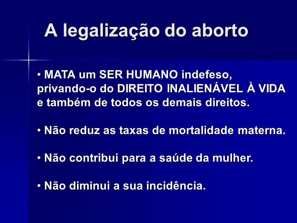 A legalização do aborto