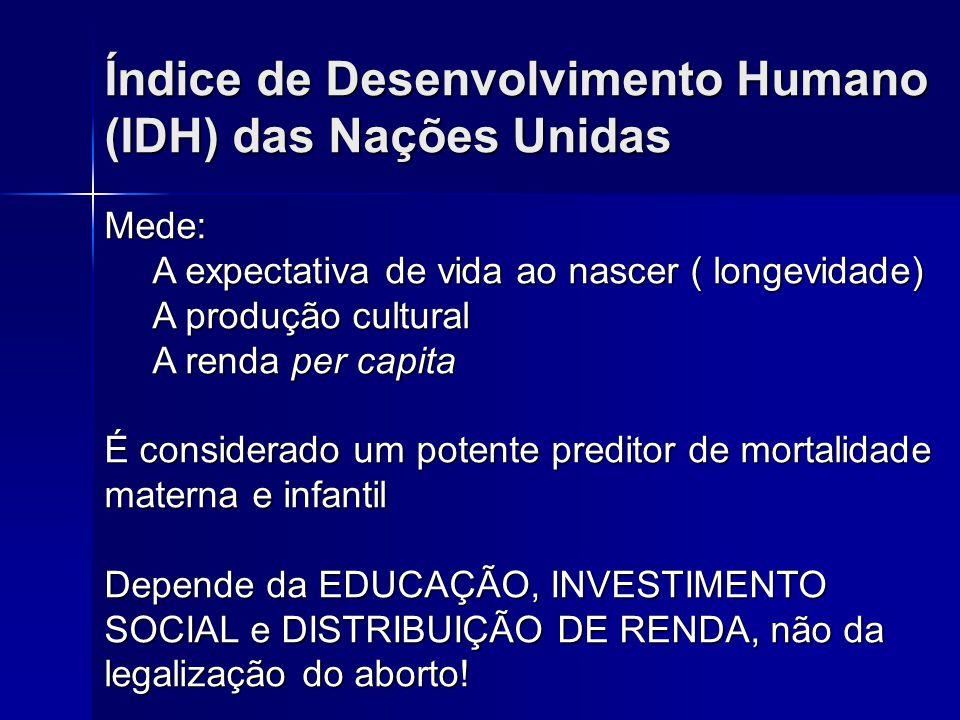 Índice de Desenvolvimento Humano (IDH) das Nações Unidas