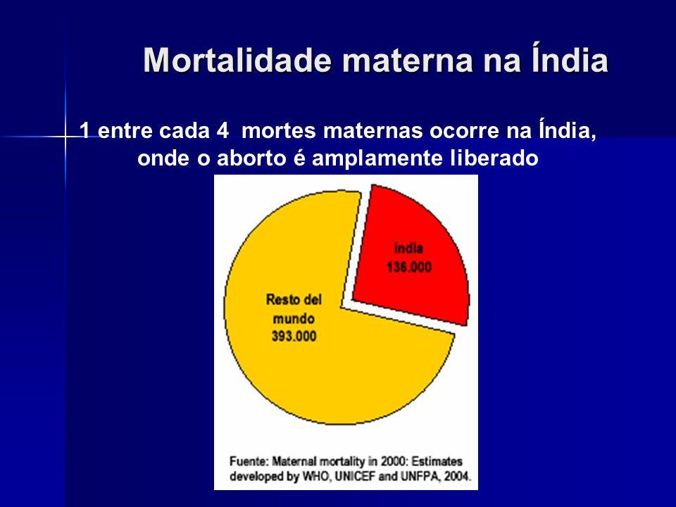 Mortalidade materna na Índia