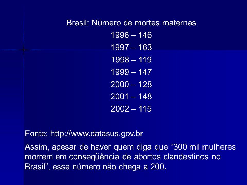 Brasil: Número de mortes maternas