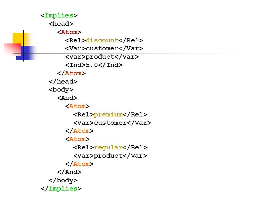 <Implies> <head> <Atom> <Rel>discount</Rel> <Var>customer</Var> <Var>product</Var> <Ind>5.0</Ind>