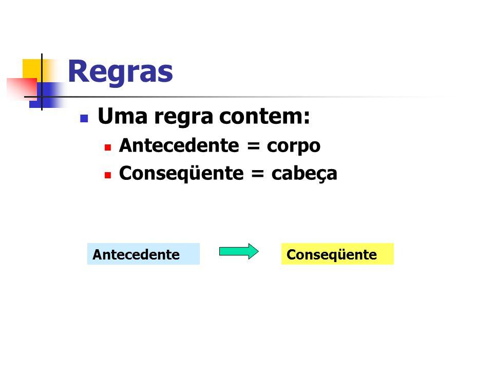 Regras Uma regra contem: Antecedente = corpo Conseqüente = cabeça