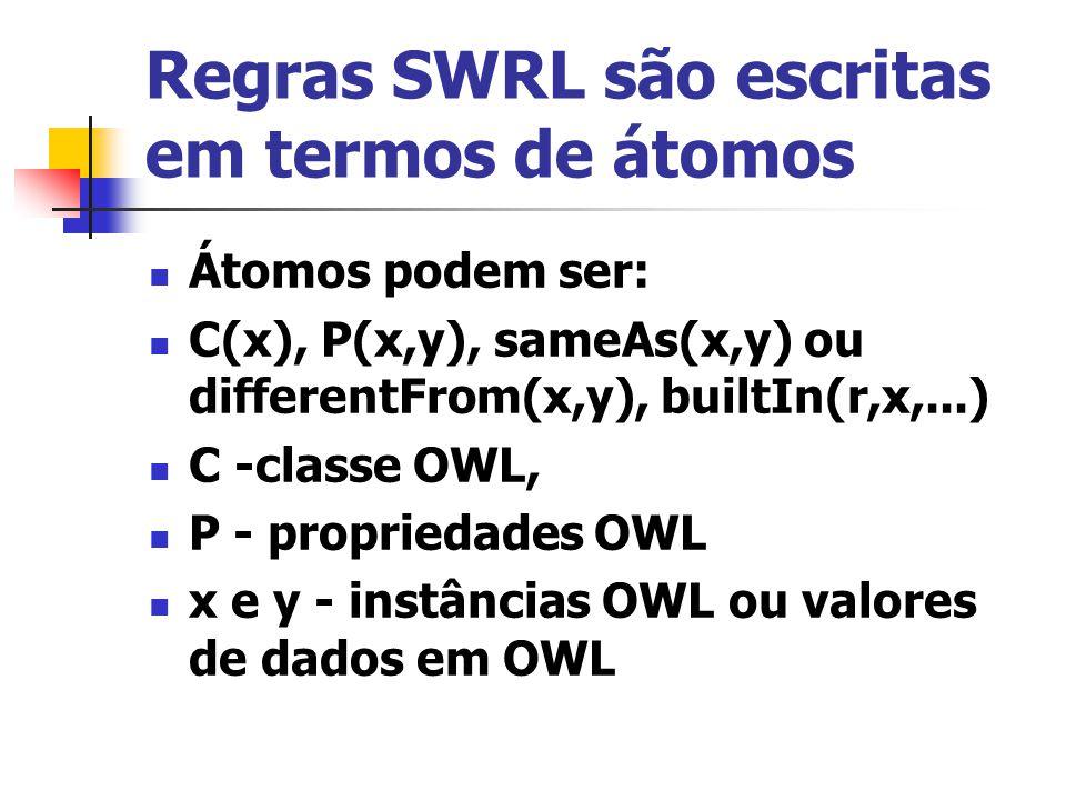 Regras SWRL são escritas em termos de átomos