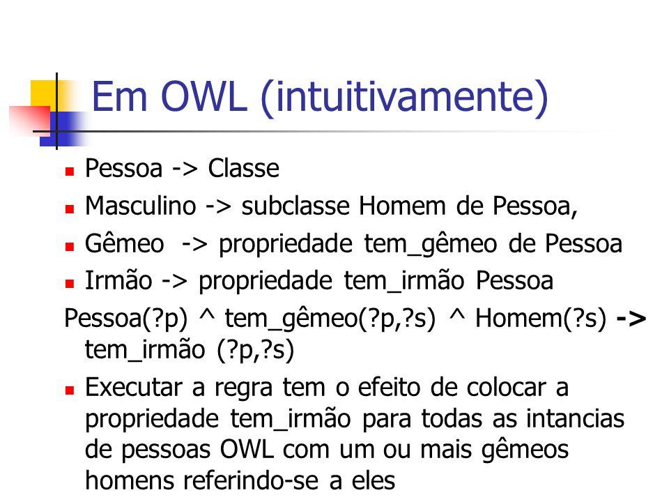 Em OWL (intuitivamente)