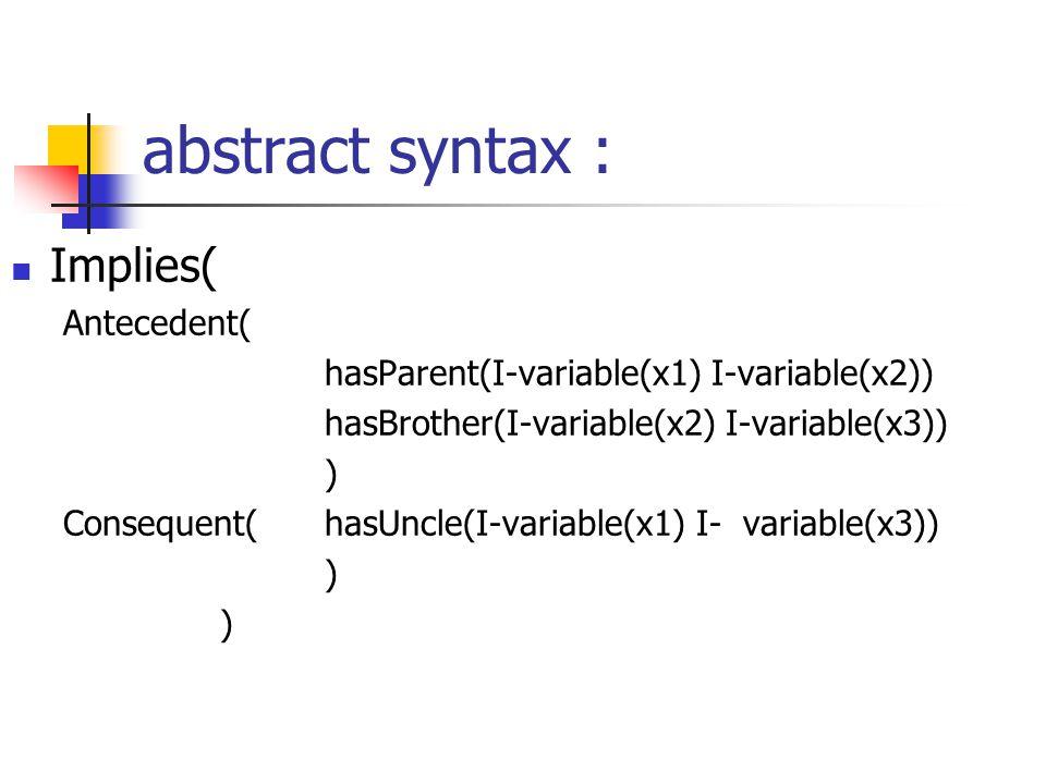 abstract syntax : Implies( Antecedent(