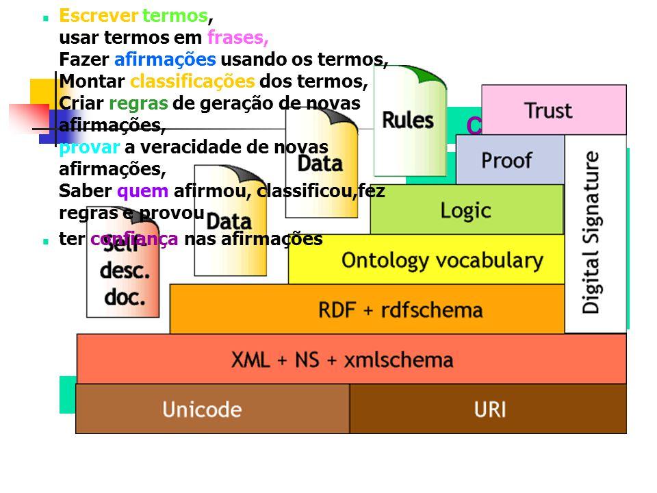 Confiança Provar Regras Quem Classificações Afirmações Frases Escrever