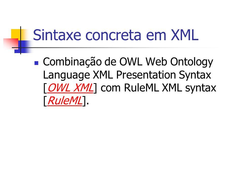 Sintaxe concreta em XML