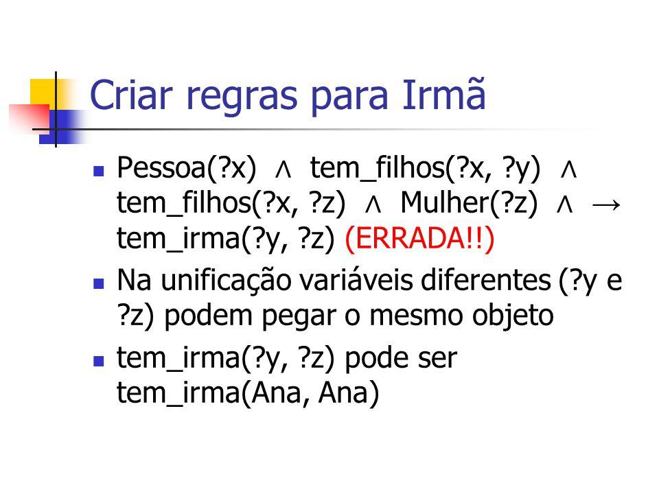 Criar regras para Irmã Pessoa( x) ∧ tem_filhos( x, y) ∧ tem_filhos( x, z) ∧ Mulher( z) ∧ → tem_irma( y, z) (ERRADA!!)