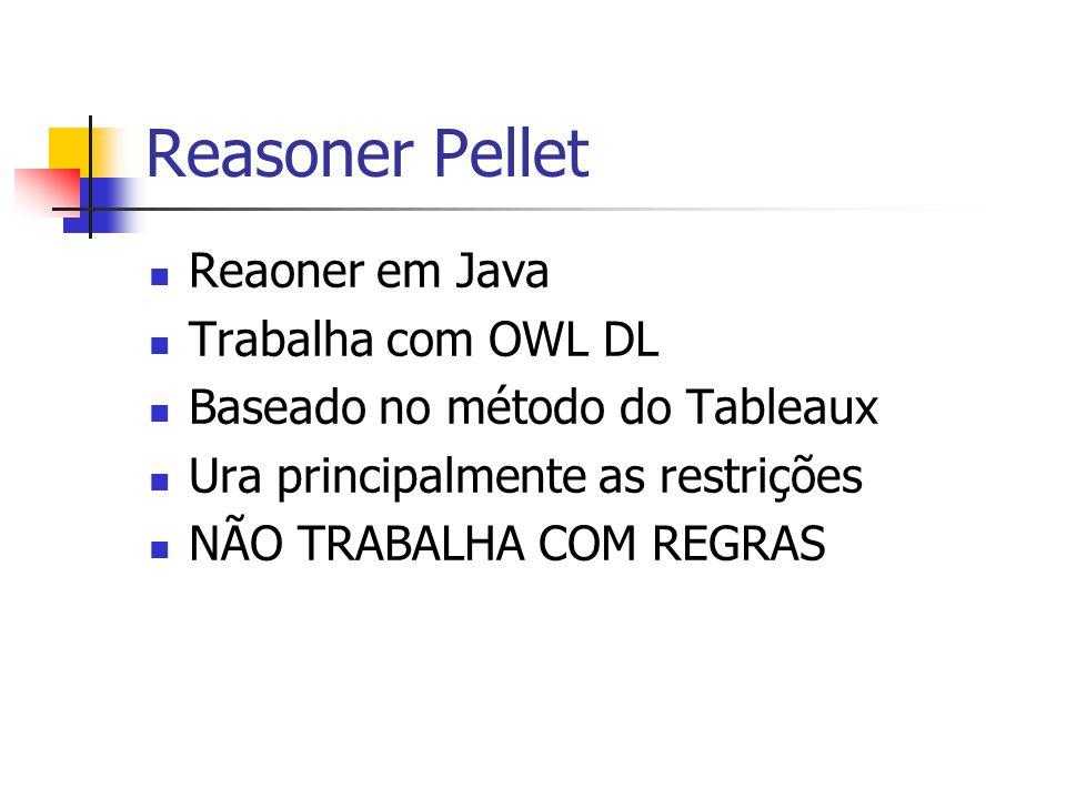 Reasoner Pellet Reaoner em Java Trabalha com OWL DL