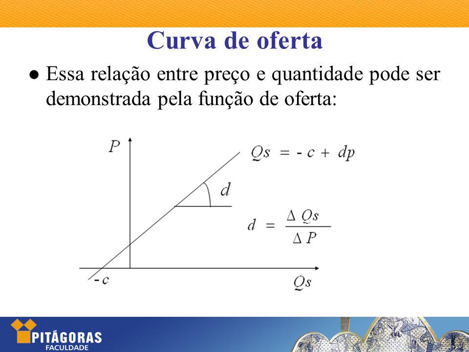 Curva de oferta Essa relação entre preço e quantidade pode ser demonstrada pela função de oferta: