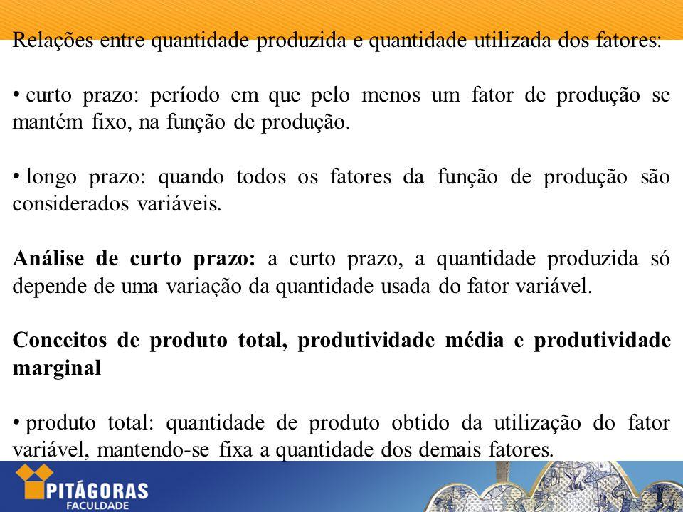 Relações entre quantidade produzida e quantidade utilizada dos fatores: