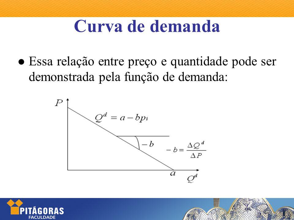 Curva de demanda Essa relação entre preço e quantidade pode ser demonstrada pela função de demanda: