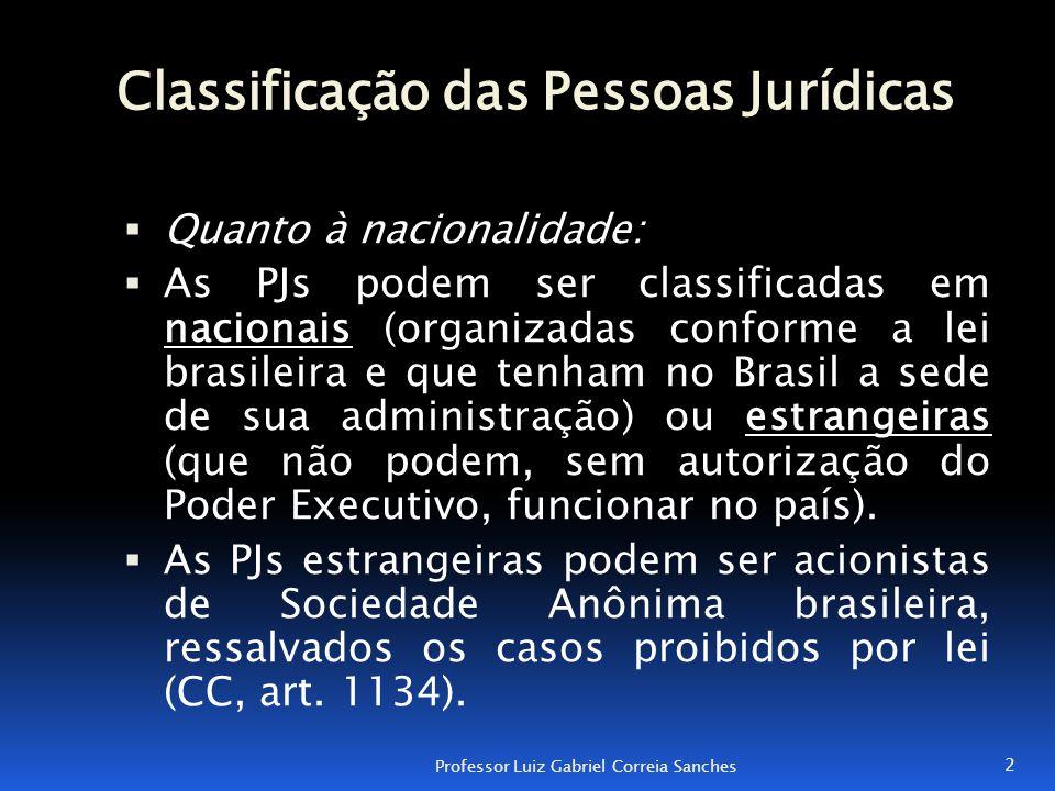 Classificação das Pessoas Jurídicas
