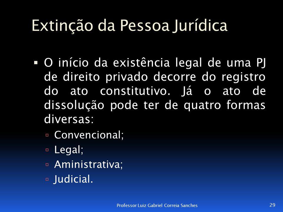 Extinção da Pessoa Jurídica