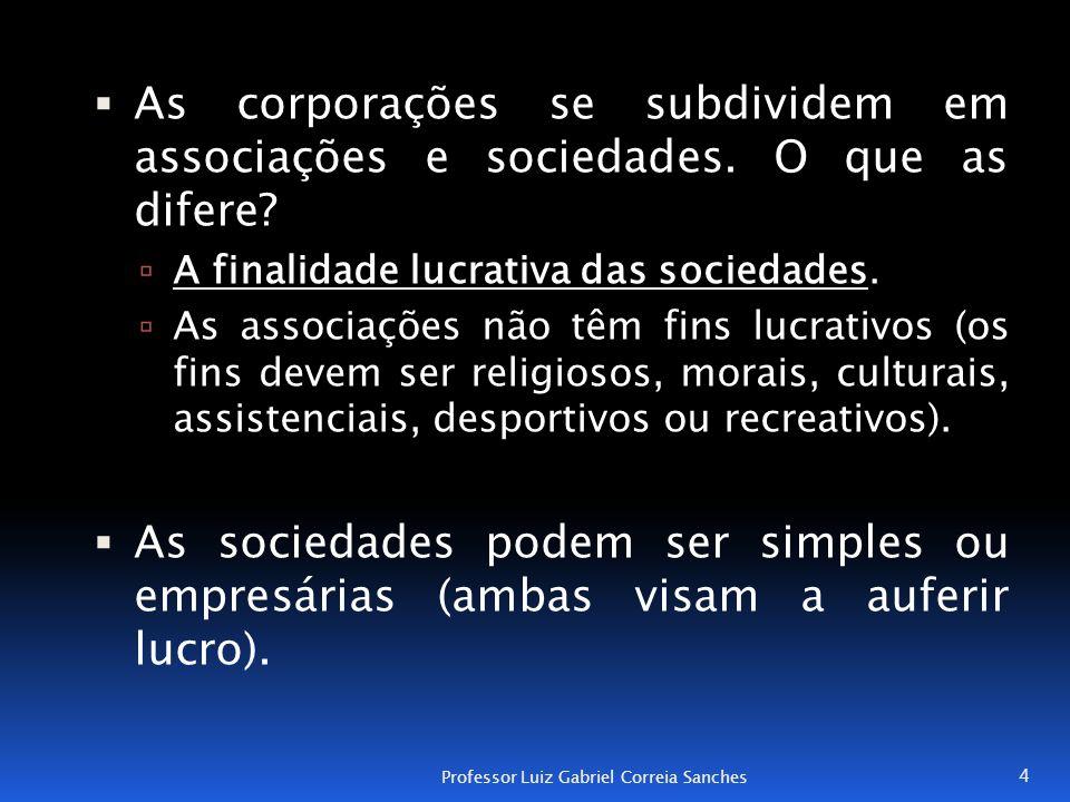 As corporações se subdividem em associações e sociedades