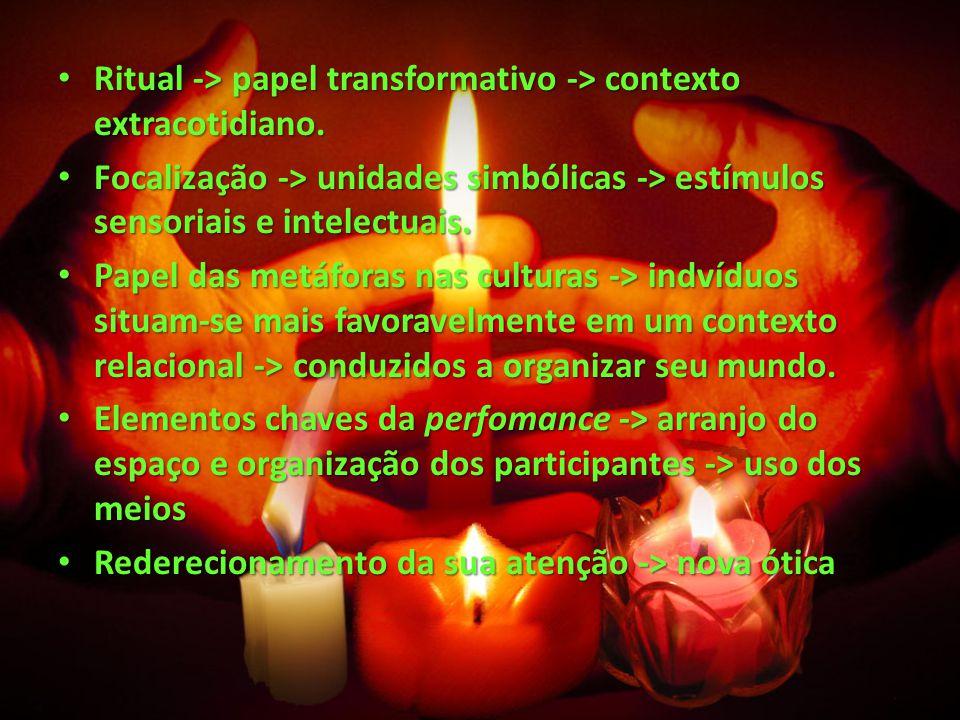 Ritual -> papel transformativo -> contexto extracotidiano.
