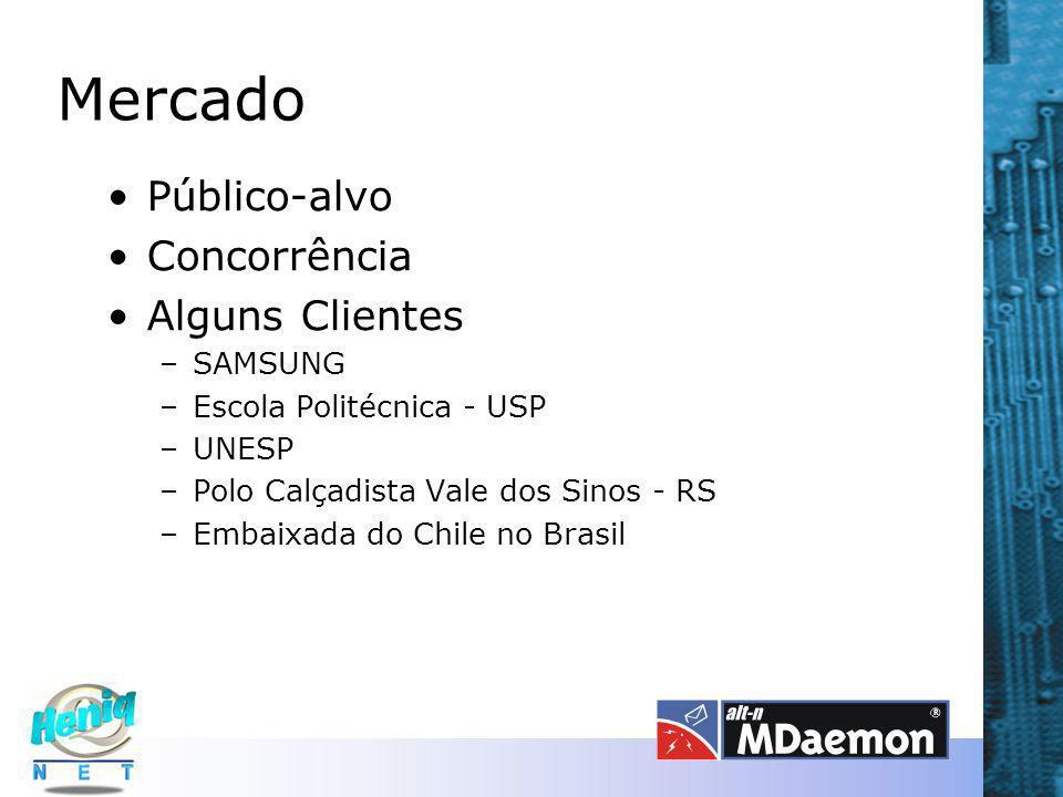 Mercado Público-alvo Concorrência Alguns Clientes SAMSUNG