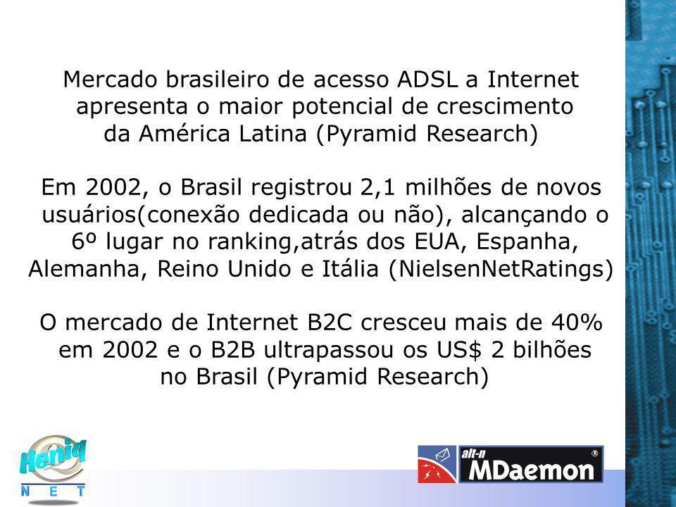 Mercado brasileiro de acesso ADSL a Internet