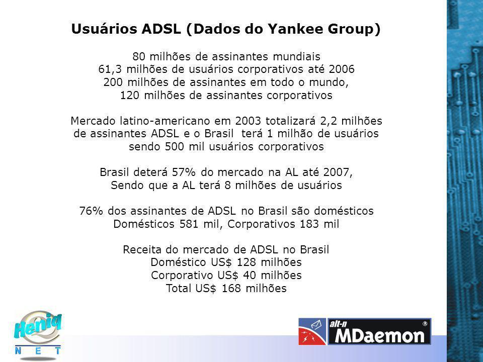 Usuários ADSL (Dados do Yankee Group)