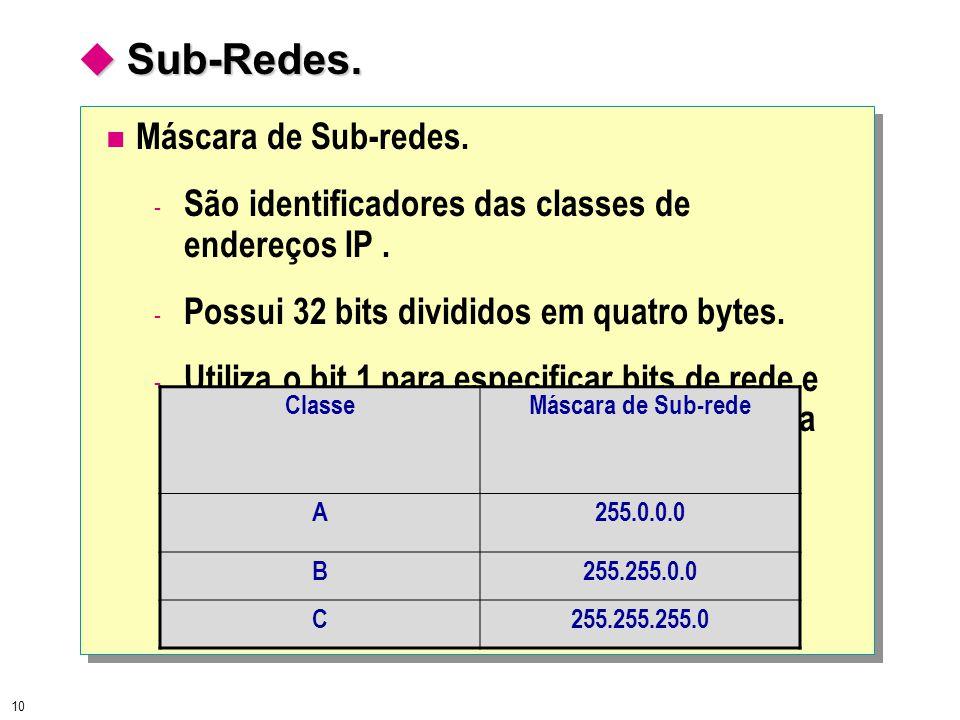  Sub-Redes. Máscara de Sub-redes.