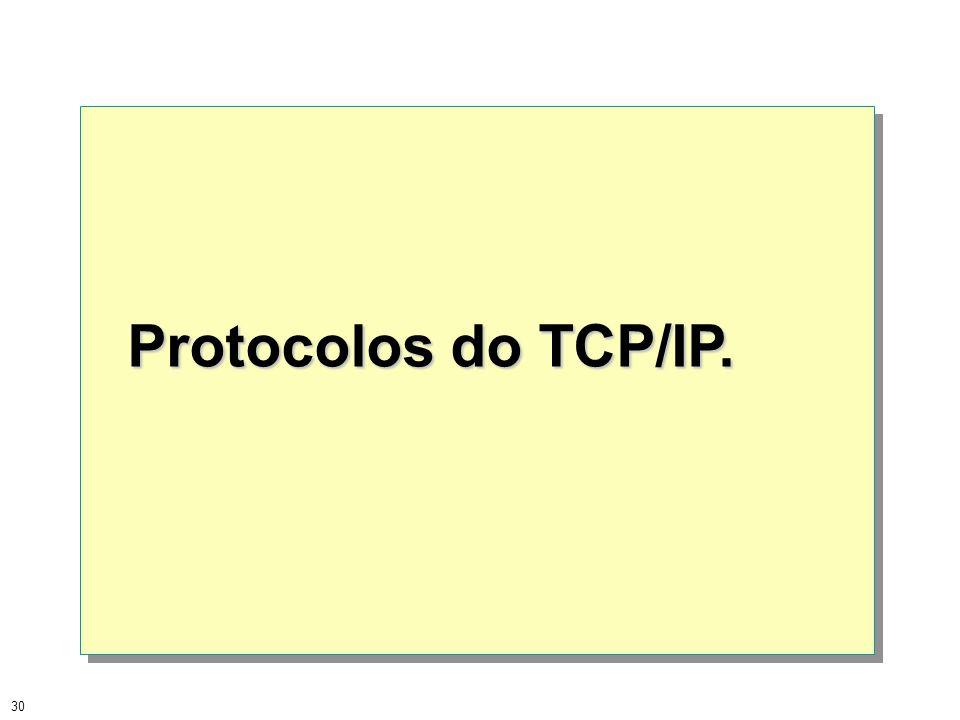 Protocolos do TCP/IP.